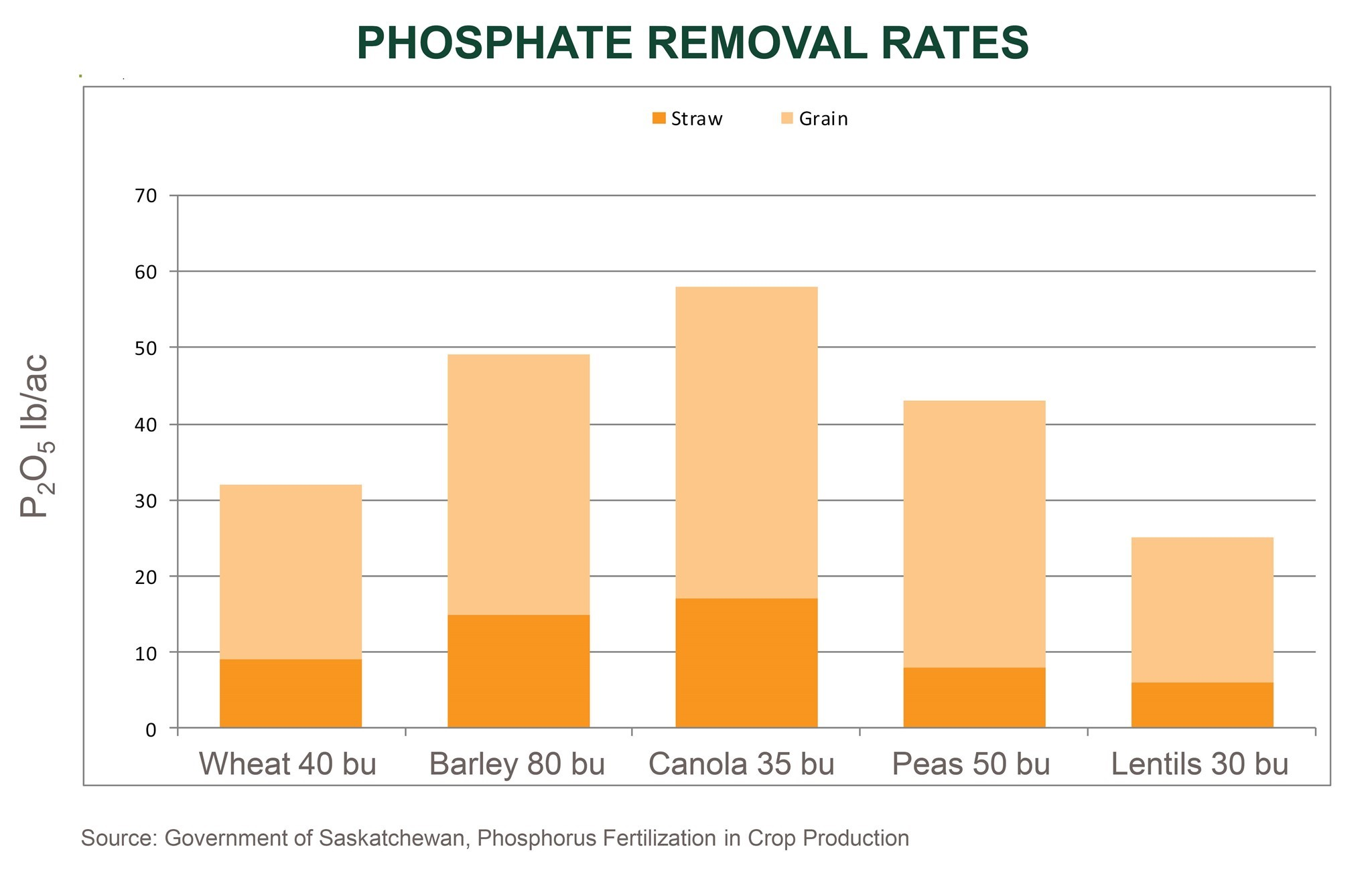 /_uploads/images/contenthub-posts/02-2021/phosphate_removal_rates_fix.jpg